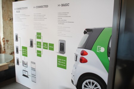 smart fortwo electric drive Wallbox