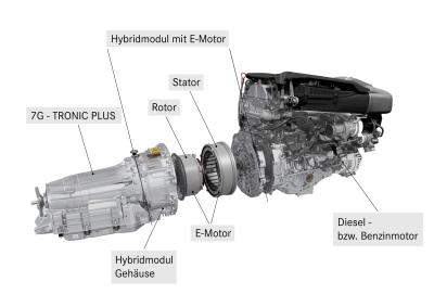 Mercedes Benz E-Klasse E 300 BlueTec Hybrid Motor