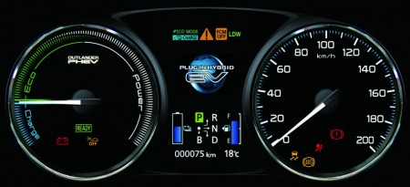 Mitsubishi Outlander PHEV Tacho Instrumente