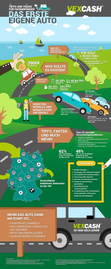 Infografik_VEXCASH_Tipps rund um das erste eigene Auto
